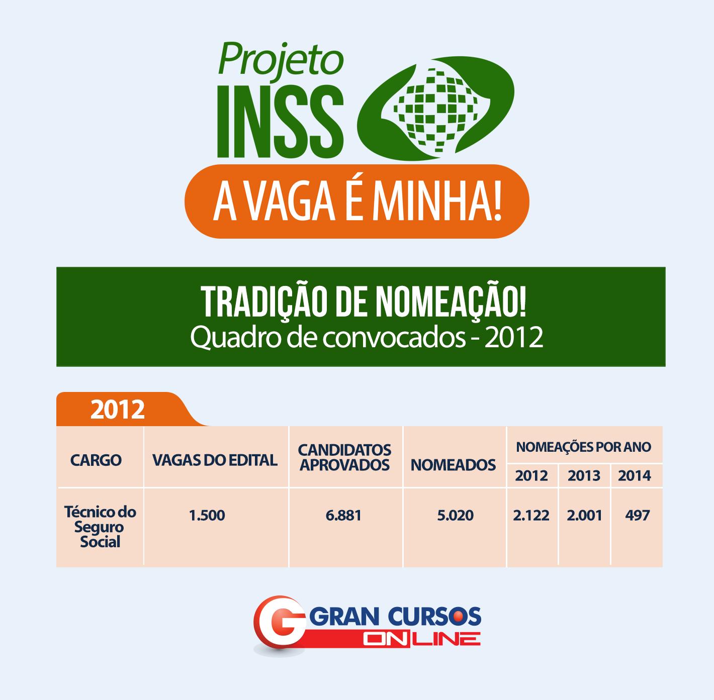 INSS--CONVOCADOS