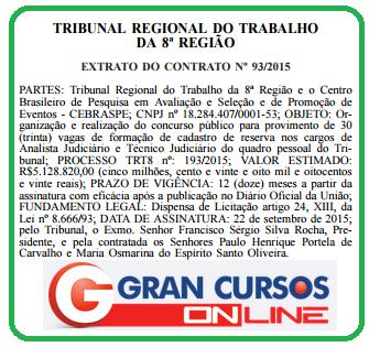 trt-8cespe-contrato