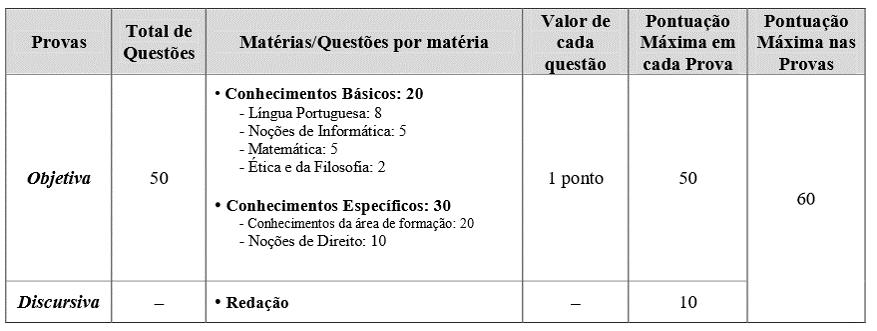 TJMT - Analista Judiciário Outras Especialidades