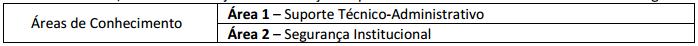Áreas de conhecimento de nível técnico do concurso Bacen.