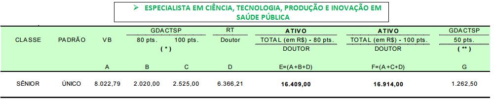 FIOCRUZ-ESP-REM