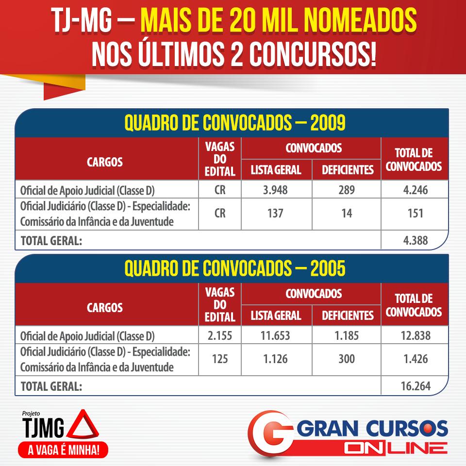 tj-mg---2005-2009