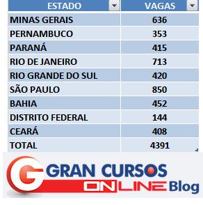 IBGE-TEMPORARAIOS-MAIORIA