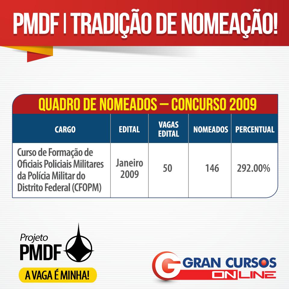 concurso PMDF CFO