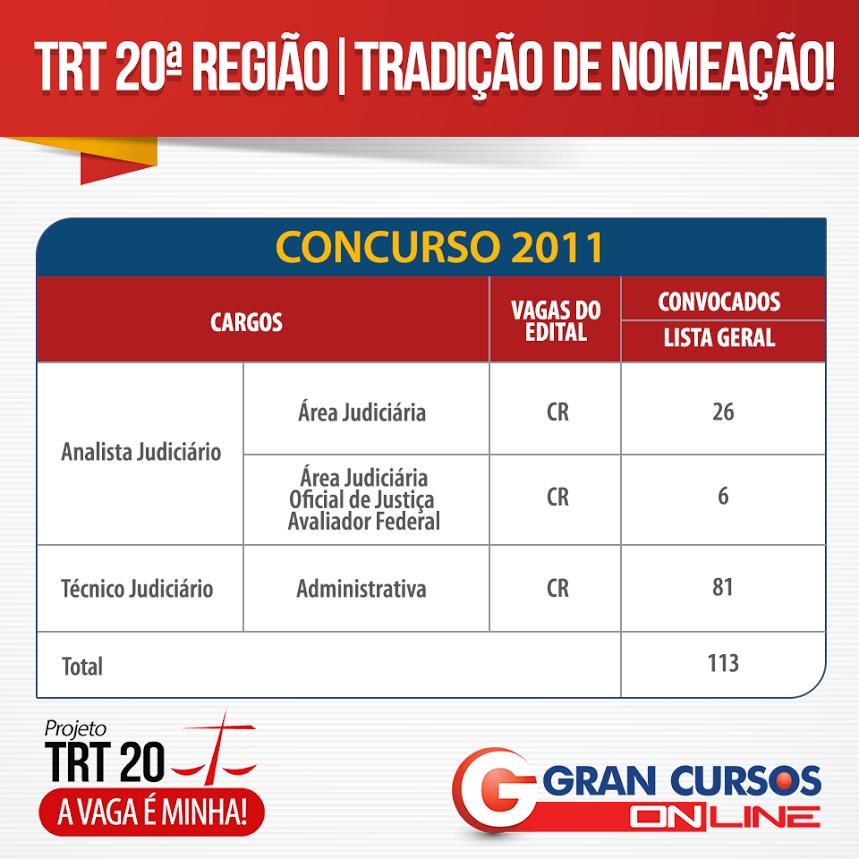 trt-20-tabela