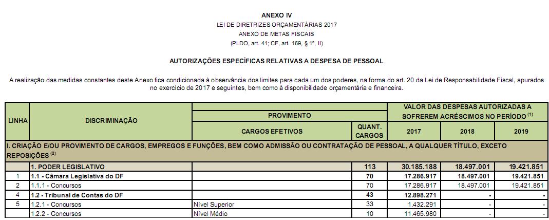 tcdf-orçamento-2017