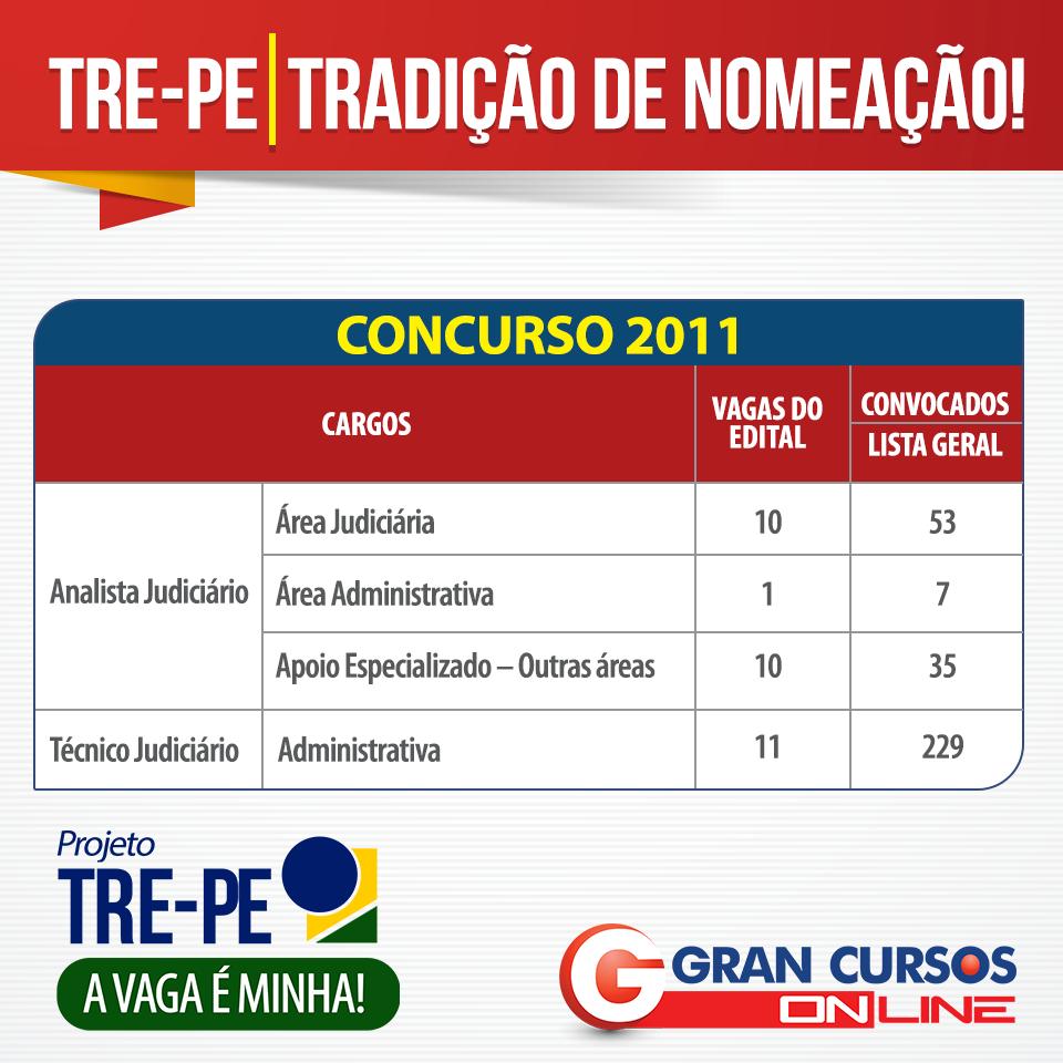 tabela-TRE-PE (1)
