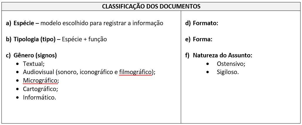 classificacao