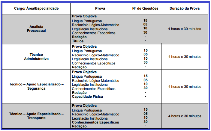 prova Defensoria RS (DPE RS)