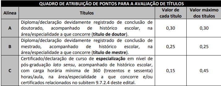 avaliação de títulos do concurso tse