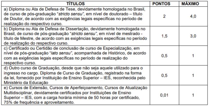 Concurso TCE MS: avaliação de títulos!