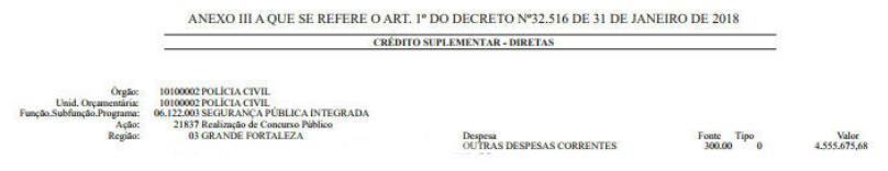 Concurso Polícia Civil CE (PC CE) paga até R$15.533,60.