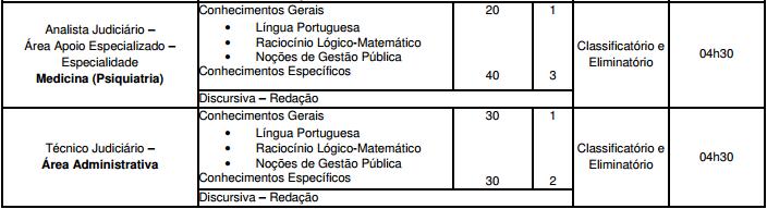Concurso TRT Alagoas
