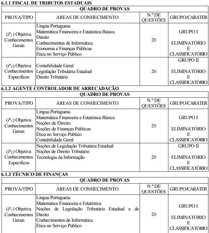 Quadro de provas do concurso SEFAZ AL.