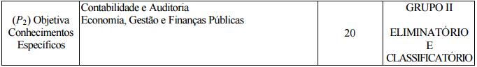 Continuação do quadro de provas do concurso SEFAZ AL.