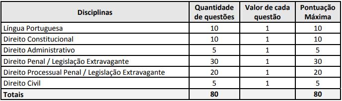 Concurso Delegado ES