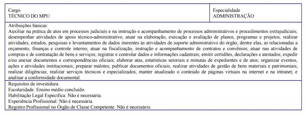 Atribuições do cargo de técnico para o concurso MPU.