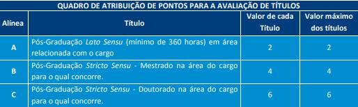 Concurso SEPOG RO