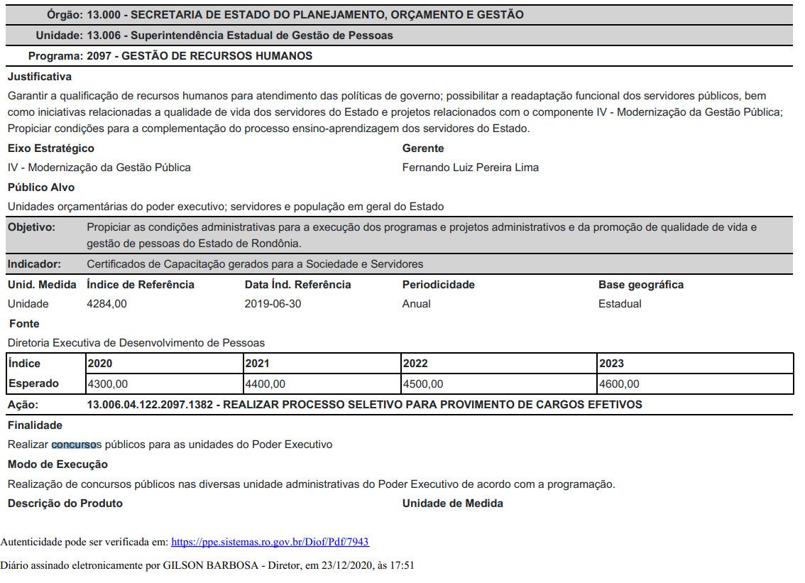 Concursos RO 2021: PPA 2020-2023