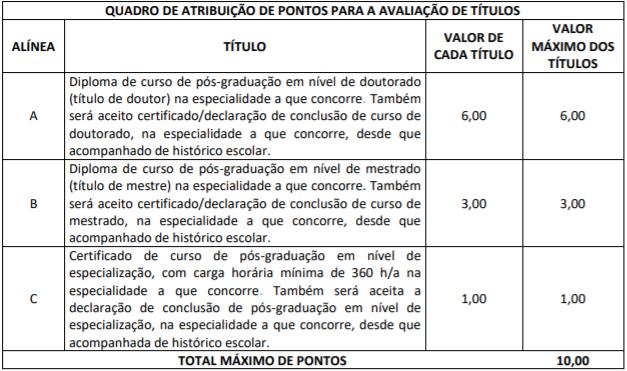Concurso SEDUCE AL: avaliação de títulos!