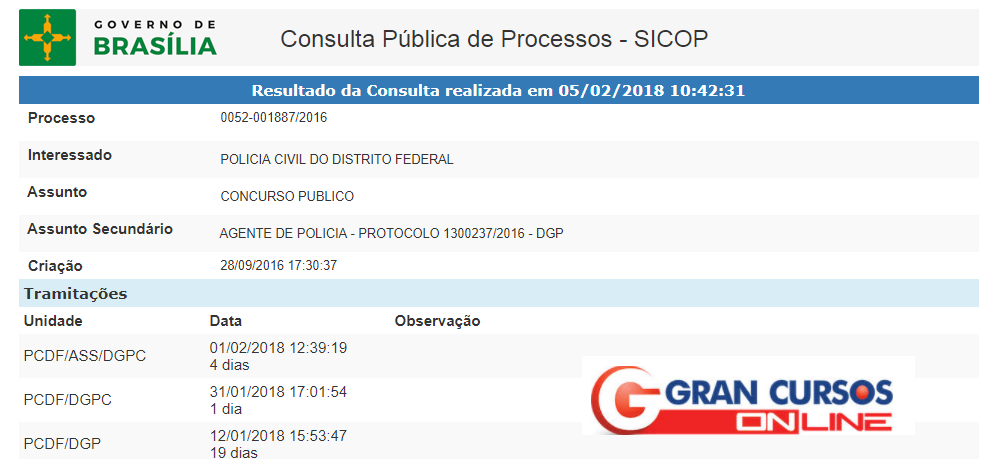 Andamento do pedido do concurso PCDF