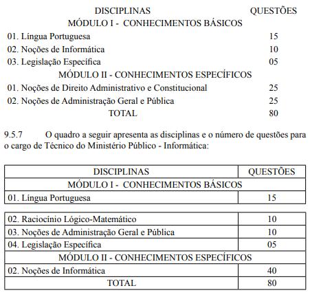 Número de questões do concurso MP AL para cargos de técnico do ministério público