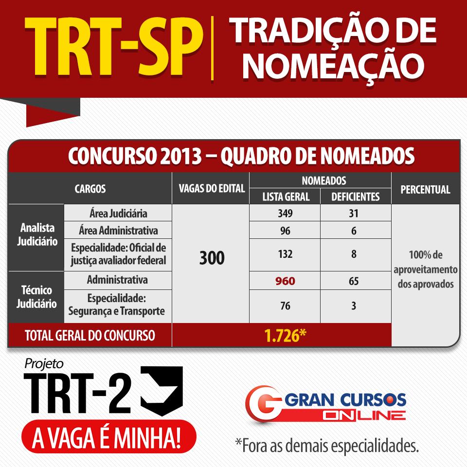 Concurso TRT SP: quadro de nomeados!