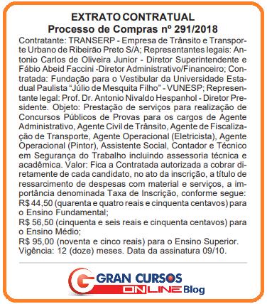 Concurso Transerp SP: extrato de contratação de banca.