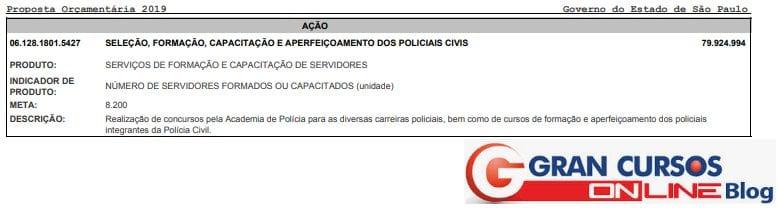 Concurso Polícia Civil SP ofertará chances para diversas carreiras!