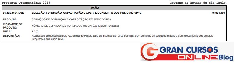 Concurso Polícia Civil SP (PC SP) ofertará chances para diversas carreiras!