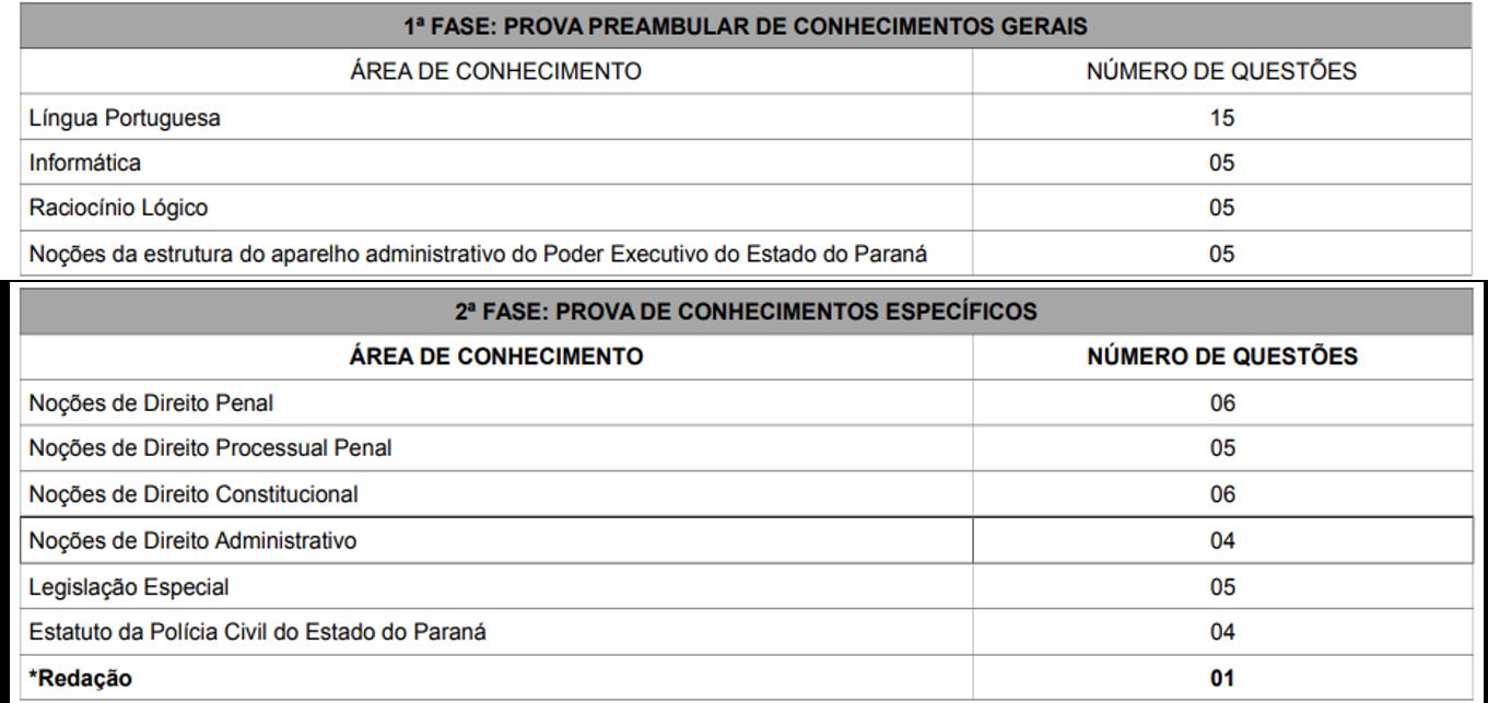 Fases das provas do concurso Polícia Civil PR.