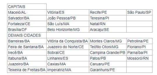 Locais de avaliação do concurso Banco do Nordeste.