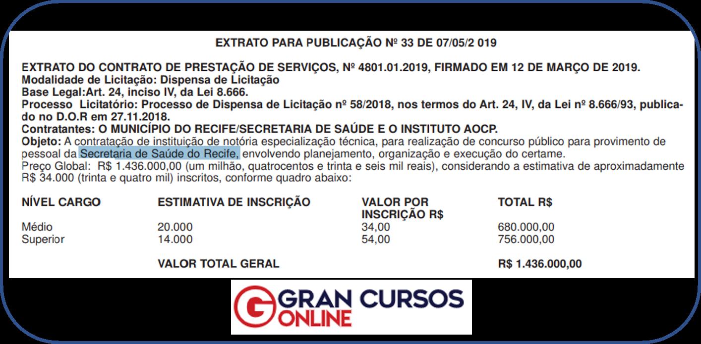 Concurso SMS Recife  PE