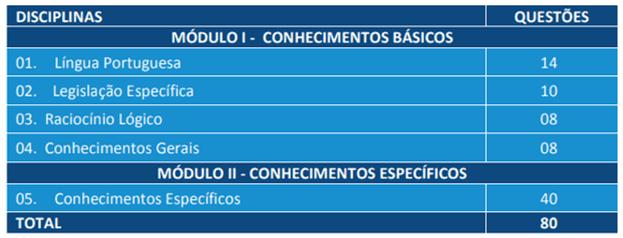 Concurso ALBA: conteúdo programático nível superior.