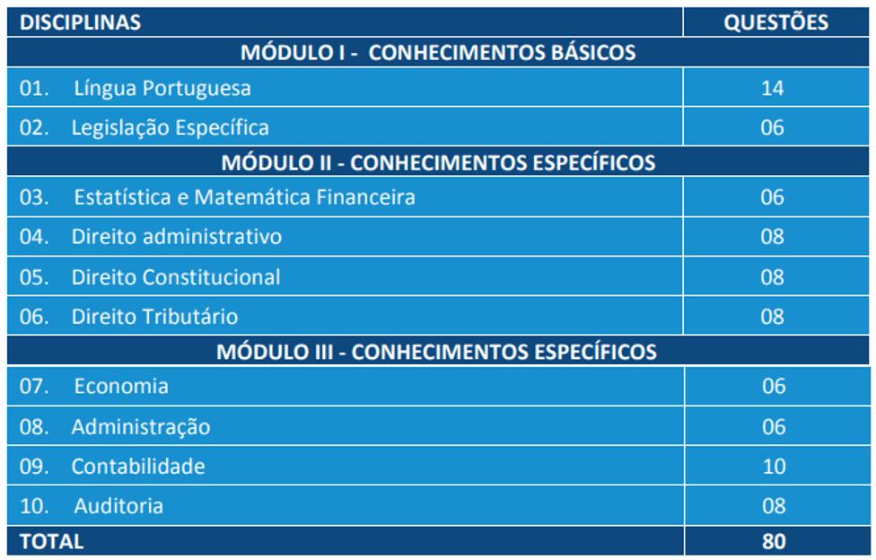 concurso ALBA: prova objetiva Analista legislativo.