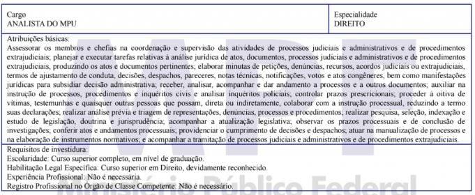 Atribuições do cargo de analista para o concurso MPU.
