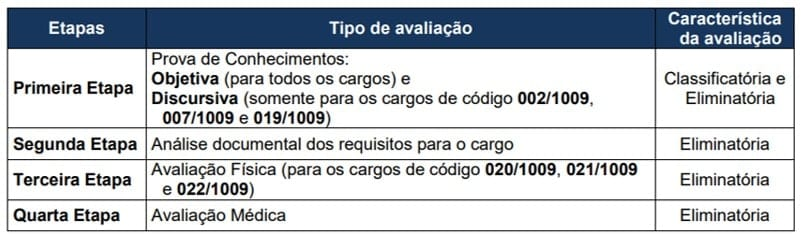 Edital Itaipu Binacional PR