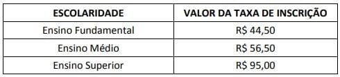 Edital Transerp SP: Taxas de inscrição!