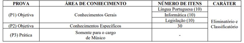 Edital UFAC