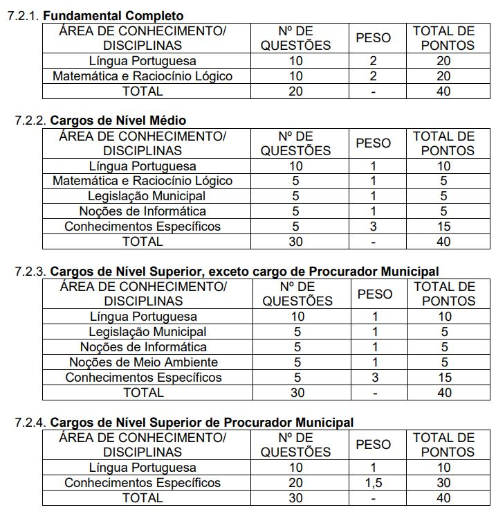 Concurso Prefeitura Bonito MS: quadro de disciplinas