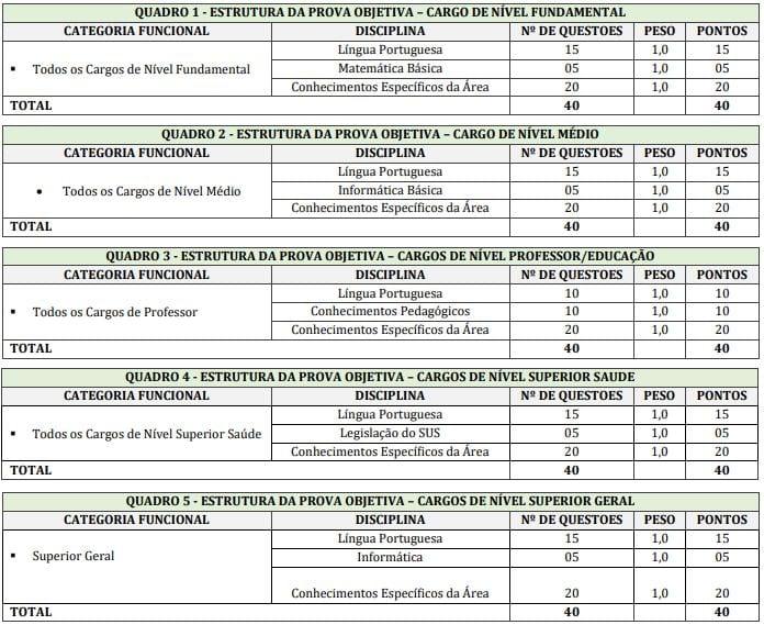 Conte%C3%BAdo Prefeitura de Tom%C3%A9 A%C3%A7u - Concurso Prefeitura de Tomé-Açu PA oferta mais de 700 vagas!