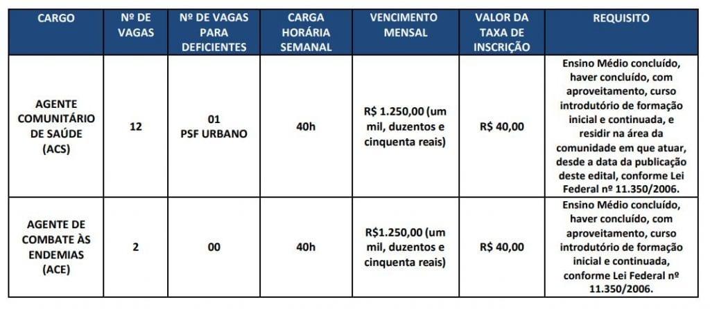 a81d8d0896 Edital Prefeitura de Bocaina de Minas MG  SAIU! Vagas na área da saúde!