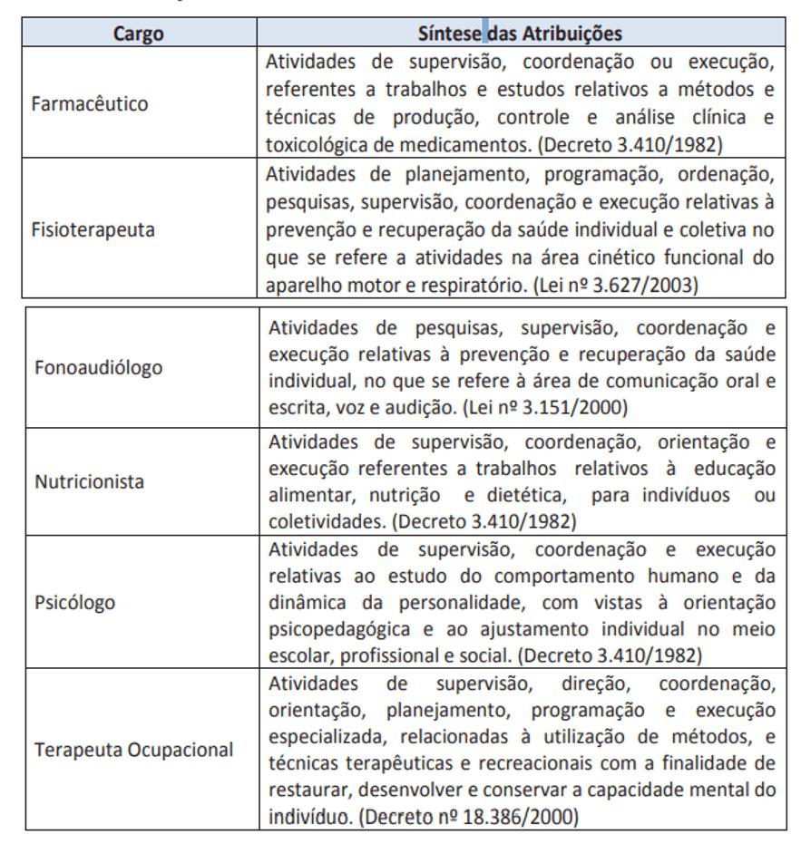Edital SMS RJ
