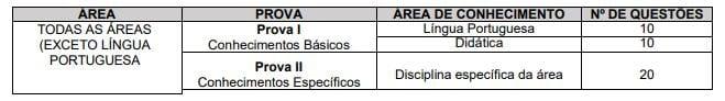 Prefeitura de São José do Belmonte PE visa selecionar Professores de diversas áreas! 1