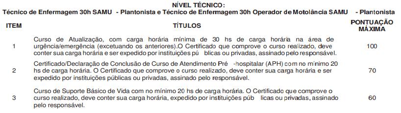 Concurso SMS Recife PE - Avaliação de Títulos