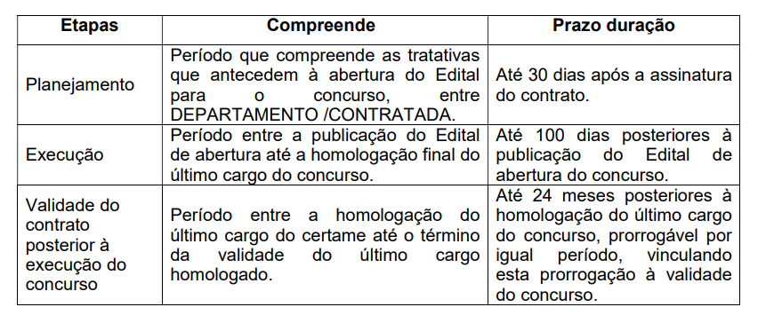 Concurso Prefeitura da Porto Alegre RS