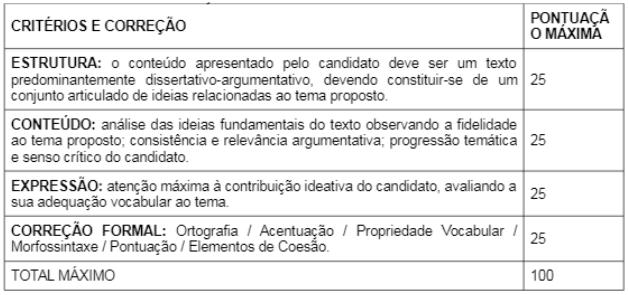Edital SME Cuiabá MT