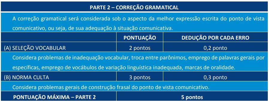 Tabela com critérios de correção gramatical do concurso TJ CE.