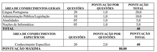 Concurso Prefeitura de Boa Vista RR