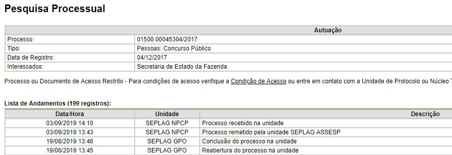 Concurso SEFAZ AL: Pesquisa Processual.